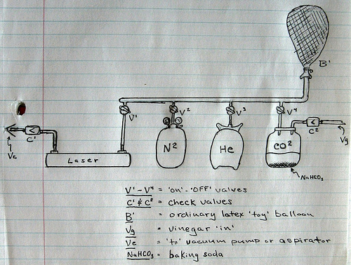 Diy Co2 Laser Using Exhaled Air At Buildlog Net Blog