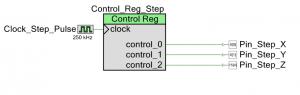 step_pulse