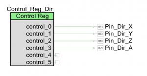 controlregister