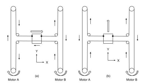H-Bot_diagram_600x339.jpg