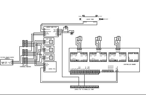 current_system_schm buildlog cnc controller wiring diagram at bayanpartner.co